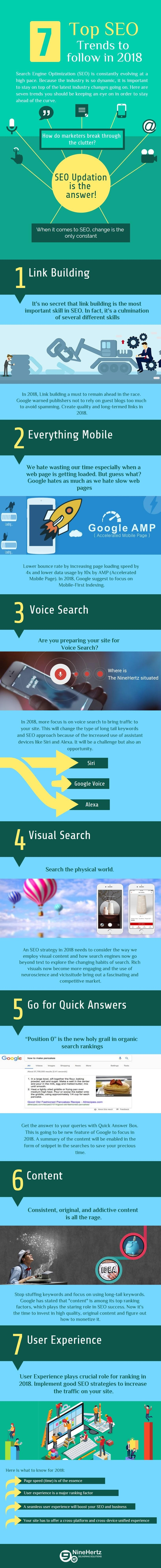 7 Top SEO Trends To Follow In 2018