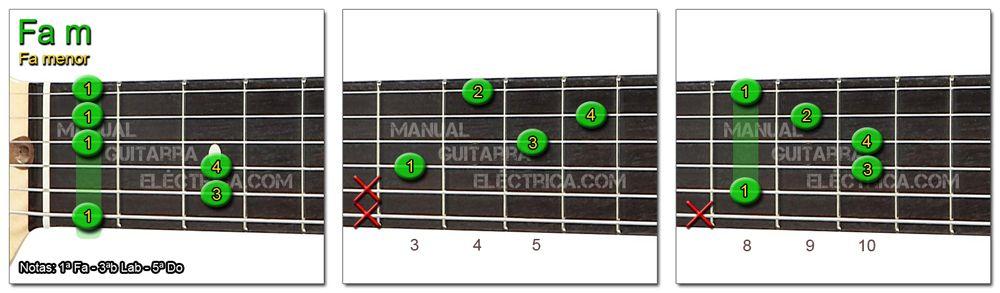 Acordes Guitarra Fa menor - F m