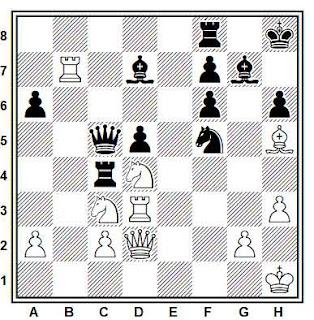Posición de la partida de ajedrez Fazekas - Barta (Hungría, 1999)