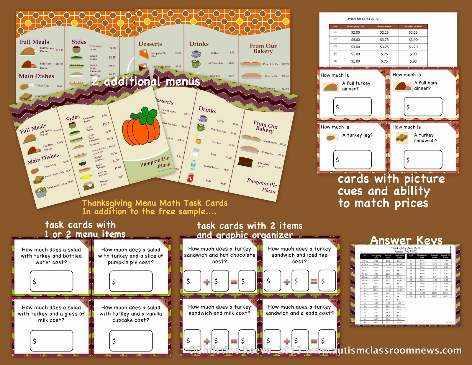 Thanksgiving Menu Math Applications of Teaching Money Use and – Free Menu Math Worksheets