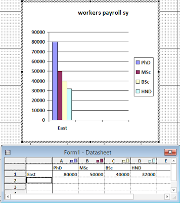 Edit your chart data through the datasheet form