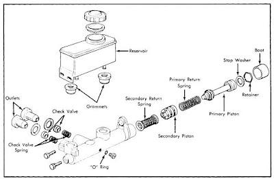 Auto Repair Manual: Ford Courier 1974 76 Brake Repair Guide