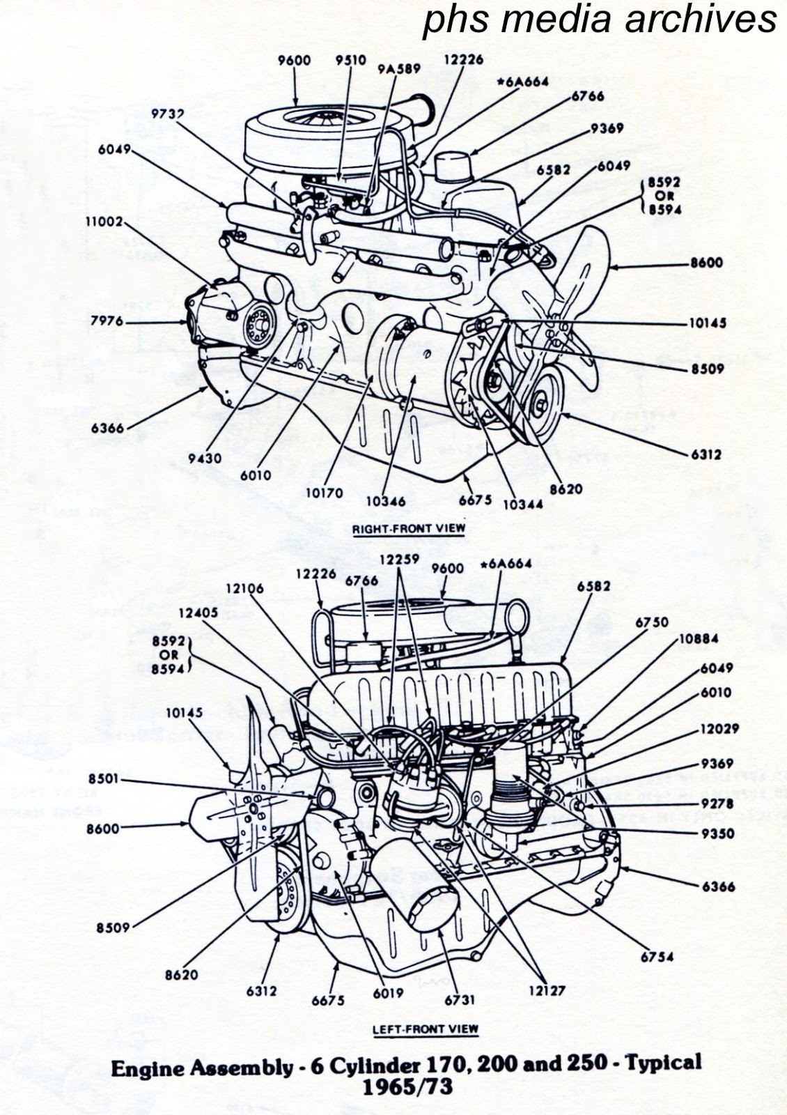 small resolution of the straight six engine changed in displacement over the years to become a 250 by 1971