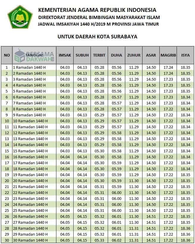 Jadwal Sholat Kota Surabaya-Ramadhan 2019-Waktu Mahgrib dan Waktu Imsak Bulan Puasa 2019-1440 Hijriyah.
