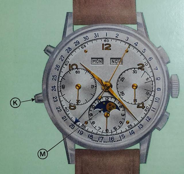 triple_calendario_cronografo_fase_lunar_reloj_precio