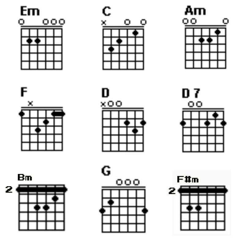 Cord Gitar Dasar: Chord Gitar Lagu 'LONTEKU'
