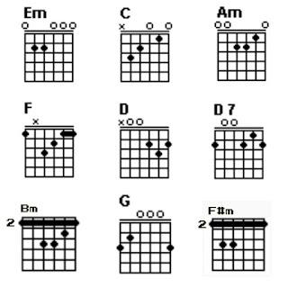 Chord gitar Em, C, Am, F, D, D7, Bm, F#m dan G