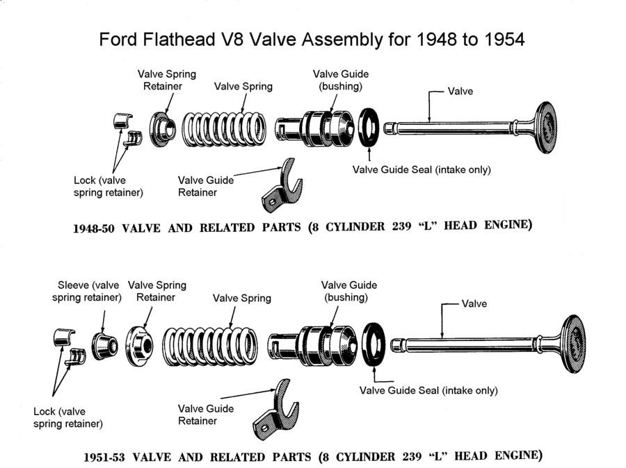 Auto Mobile Engine Parts Valve Diagram - Wiring Diagrams Folder on