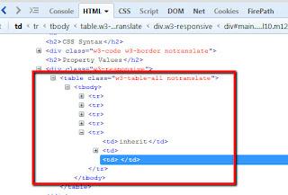 HTML tree