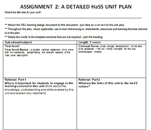 HumsRus: Assignment 2: Unit plan background and template