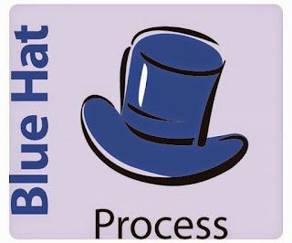 Mũ xanh dương - Process