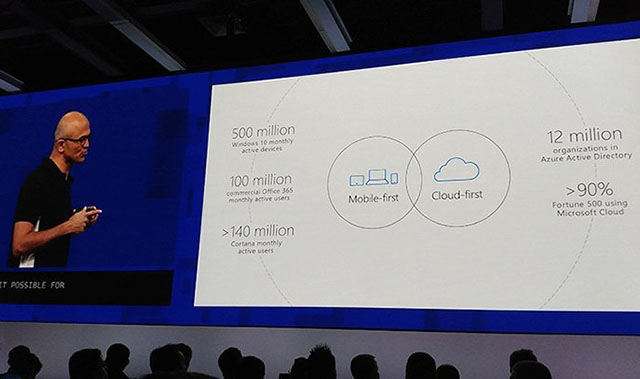 Now-Windows-10-OS-on-50-million-active-devices