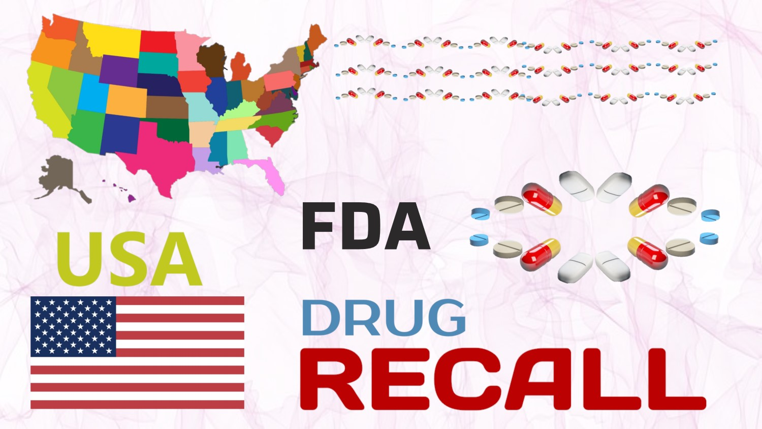 Drug Recall in USA