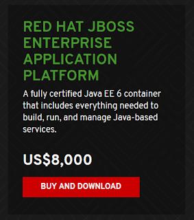 Costo de licencia JBoss 7