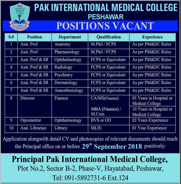 Positions Vacant in Peshawar September 2018
