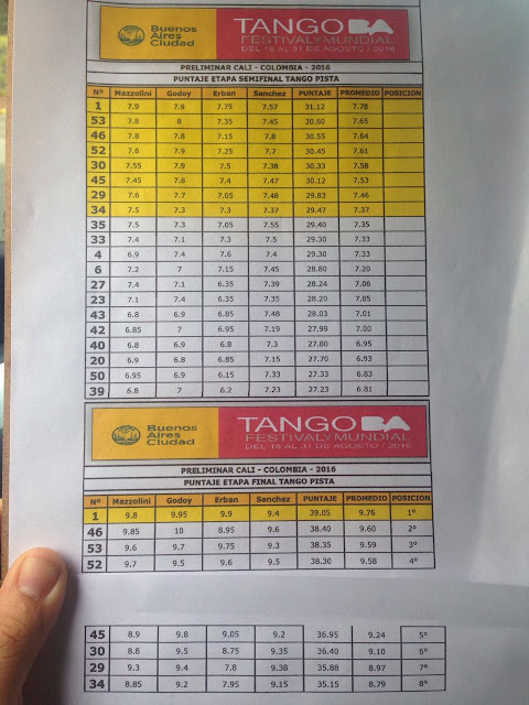 campeonato tango 2016