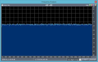 Análisis de espectro frecuencial del ruido blanco