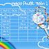 Share PSD Thời Khóa Biểu Doremon Và Minion