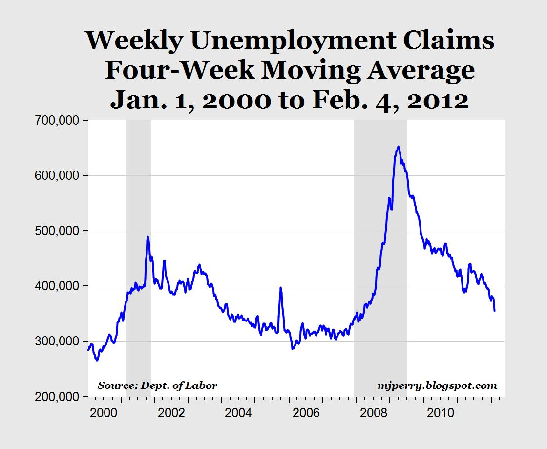 Unemployment Weekly Claim State Of Nj Unemployment Weekly