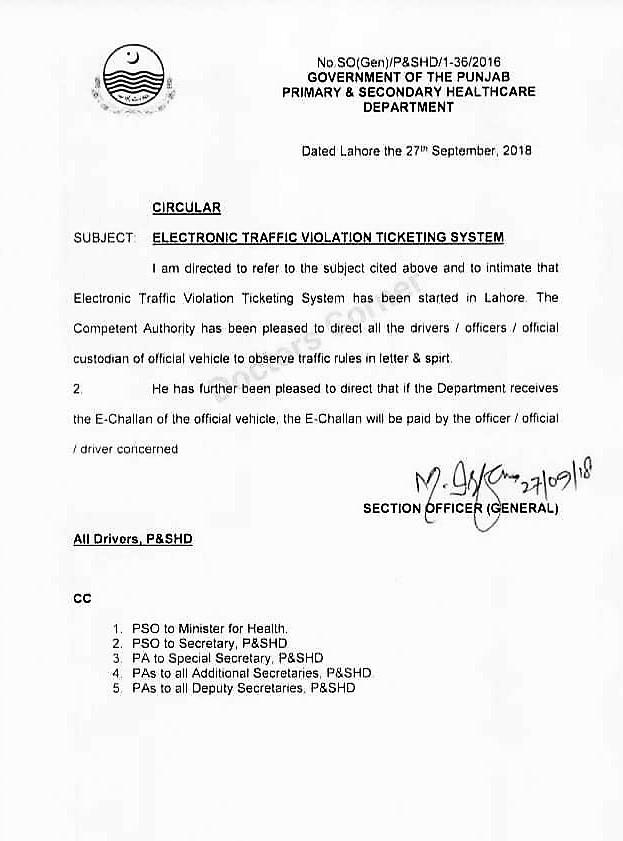 NOTIFICATION REGARDING E-CHALLAN BY HEALTH DEPARTMENT