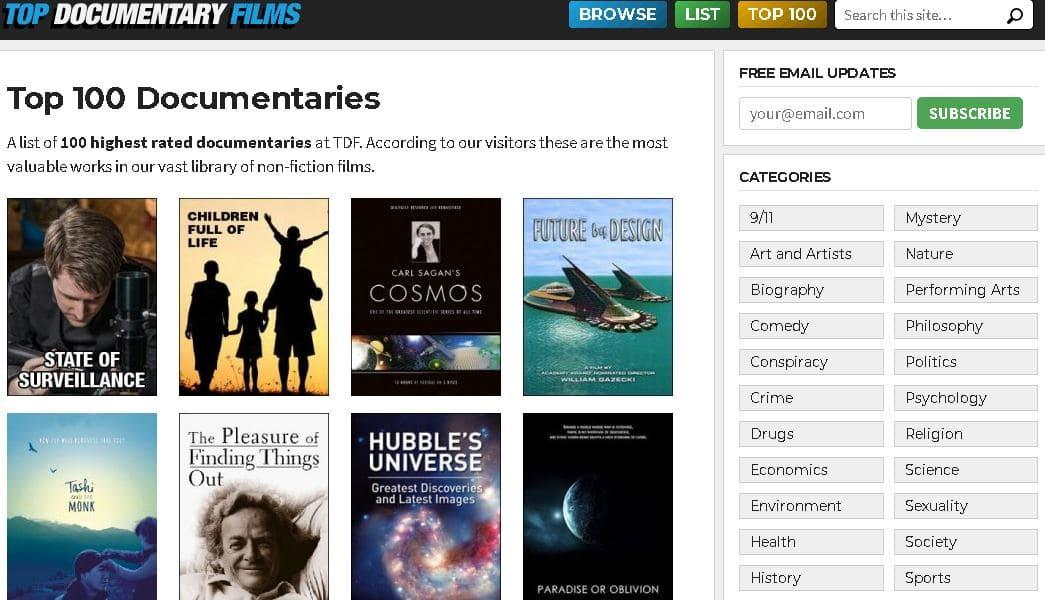 8- موقع Top Documentary Films