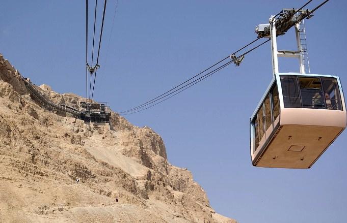 Berkunjung Ke Israel Passpod