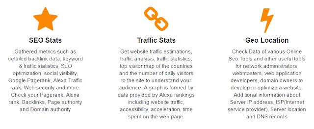 Search Engine Algorithm by Google, Yahoo, Bing, Baidu, Youtube & Yandex