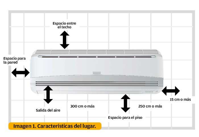 Instalaciones eléctricas residenciales - Características del lugar para instalar la unidad interna de un equipo de aire acondicionado