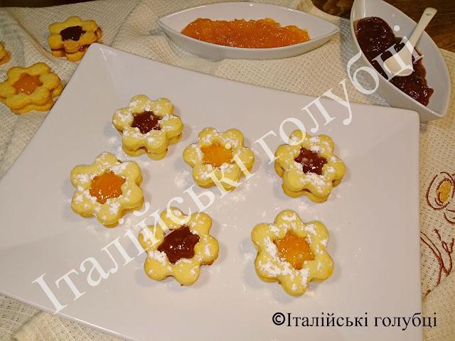 печиво з варенням