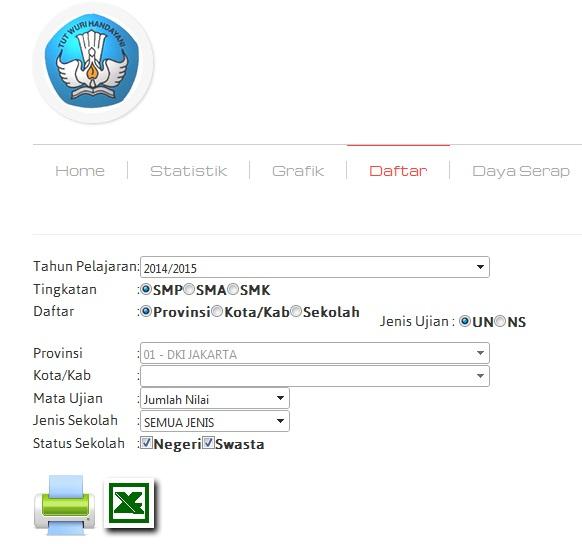Cek Ranking Hasil Ujian Nasional (UN) SMP/SMA secara Online