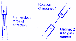 construction-working-principle-synchronous-motor-applications