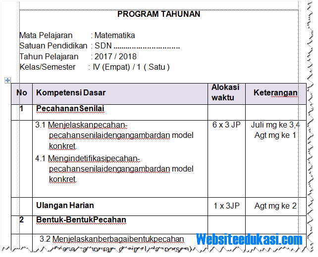 Prota Promes Matematika Kelas 4 Sd Mi K13 Revisi 2018 Websiteedukasi Com