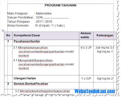 Prota, Promes Matematika Kelas 4 SD/MI K13 Revisi 2018
