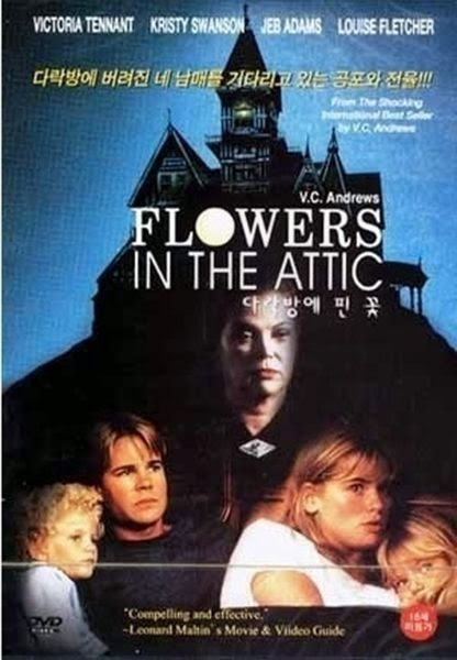 O Horror O Horror O Jardim Dos Esquecidos 1987