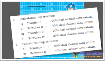 Jadwal Pencairan Dana BOS 2017 Triwulan I, II, III dan IV Untuk SD, SMP, dan SMA/SMK Terbaru