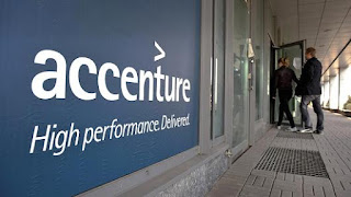 Accenture Exclusive Walkin Interview for Freshers On 18th Oct 2016