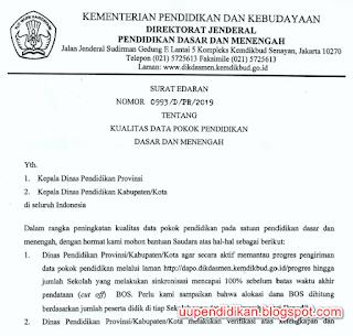 Download Surat Edara Dirjen Dikdasmen Nomor 0993/D/PR/2019