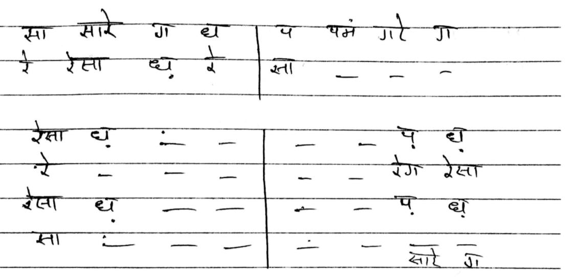 Resham Firiri Flute Notes ~ Flute Nepal