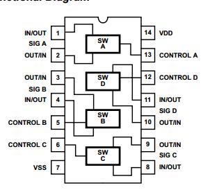 CD4066 interior.