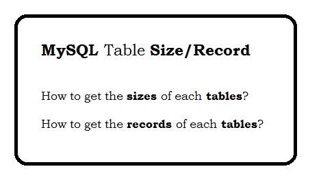 How to get the sizes of the tables in mysql database?