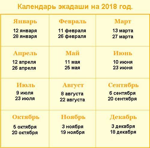 Календарь экадаши на 2018 год