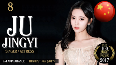 Ju Jing Top 8 on TC Clander The 100 Most Beautiful Faces 2017.png