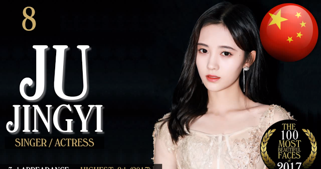 Ju JingYi Ranked 8th on Most Beautiful Faces in 2017