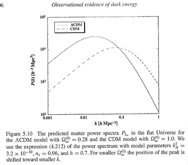 "Observational evidence for Dark Energy (Source: ""Dark Energy"". Amendola and Tsujikawa)"