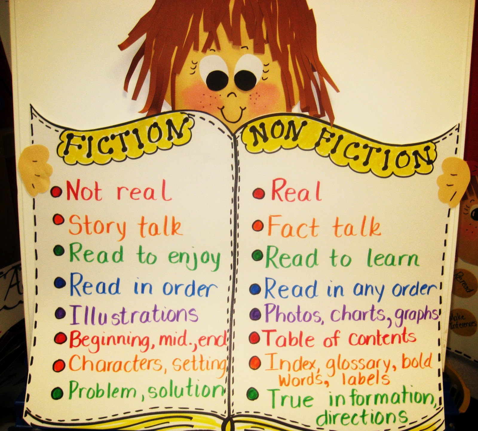 34 Fiction Vs Nonfiction Worksheet 1st Grade
