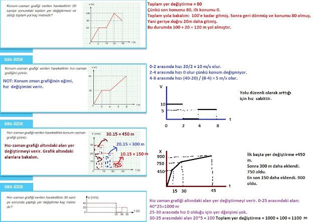 9.Sınıf Fizik MEB Yayınları Ders Kitabı 122.Sayfa Cevapları 3. Ünite  (Yeni Müfredat)