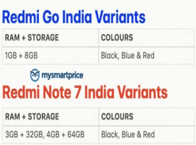 Redmi Note 7, Redmi cross India variants and colour alternatives allegedly leaked