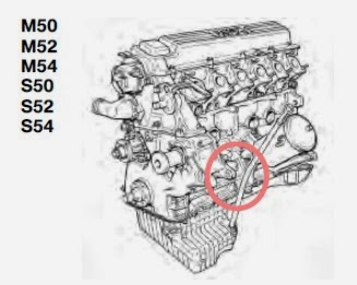 Engine Serial Number Location: BMW Engine Specification