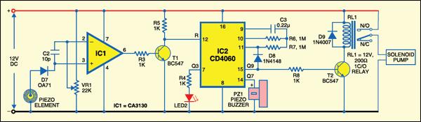 Pyro Electric Fire Alarm