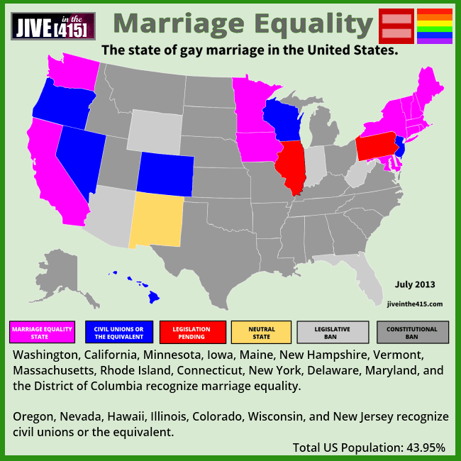 A data map of the United States of America that reflects the states that recognize gay marriages and gay civil unions in July of 2013. jiveinthe415.com